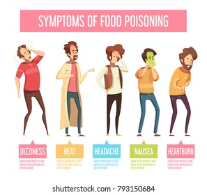 Food poisoning signs and symptoms men retro cartoon infographic poster with nausea vomiting diarrhea fever  illustration