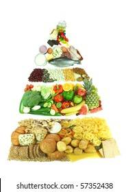 Food pyramid isolated on white background