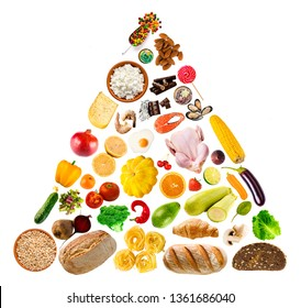 Food pyramid on white background. Proteins, fats and carbons concept