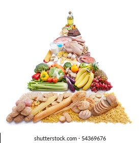 food pyramid represents way of healthy eating