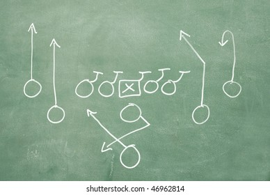 Football play drawn on old chalkboard
