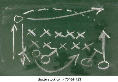 Football play strategy drawn on green chalk board background
