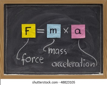 force applied to a body produces a proportional acceleration - Newton second law presented with sticky notes and white chalk handwriting on blackboard