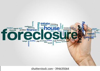 Foreclosure word cloud concept