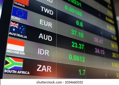 Foreign currency exchange rates on LED screen