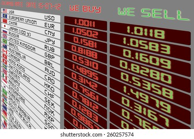 Foreign Currency Exchange Rates on a Digital Display Panel with Flags and Names of Each Countries Worldwide