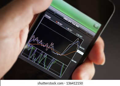 Foreign exchange market chart at smart phone