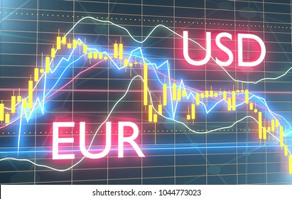 Forex candlestick pattern. Trading chart concept. Financial market chart. Currency pair. Acronym EUR - Euro currency. Acronym USD - United States Dollar. 3D rendering