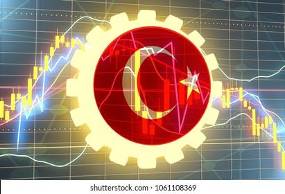 Turkey forex regulation