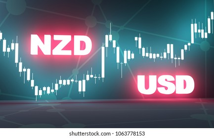 Forex candlestick pattern. Trading chart concept. Financial market chart. Currency pair. Acronym NZD - New Zealand Dollar. Acronym USD - United States Dollar. 3D rendering