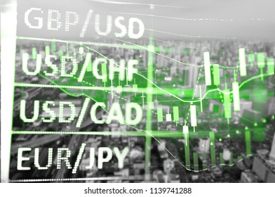 Forex market background, trading on the currency market Forex. Currency exchange rate for world currency: US Dollar, Euro, Frank, Yen. Financial, money, global finance, stock market background.