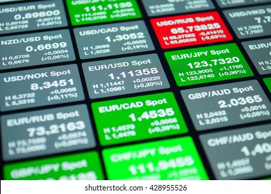 Forex market, trading on the currency market concept. Forex tickers board, exchange rate for world currencies: US Dollar, Euro, Frank, Yen.
