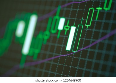 Forex trading candlestick chart , Business charts and financial district of graph and rows of coins for Economics background concept.
