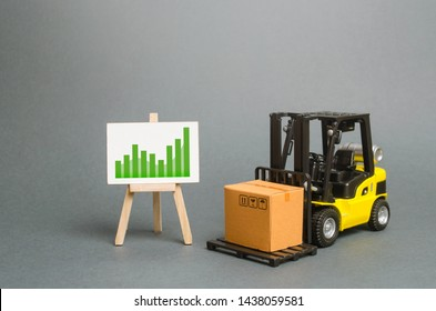 forklift truck carries a cardboard box and a sign with a positive trend. Profit growth from sales and high production of goods. Retail, resale, sales of products. Growth and stability of the economy.