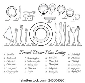 Formal Table Setting Plan Cutlery On Stock Vector 243656470 ...