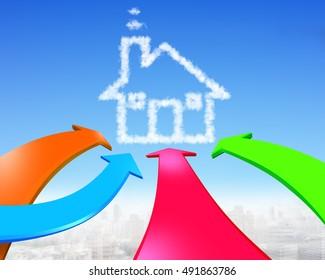 Four color arrows go toward house shape cloud in the sky.