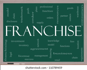 Franchise Word Cloud Concept on a Blackboard with great terms such as model, network, professional, partner, chain, management and more