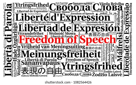 Freedom of speech in different languages word cloud