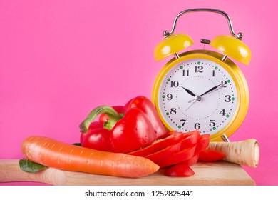 chrono diet svenska