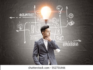Front view of an Asian businessman thinking and looking to the right. A blackboard with a solution sketch on it. A bright light bulb is above his head.