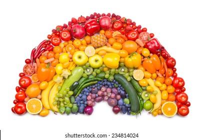 fruit and vegetable rainbow