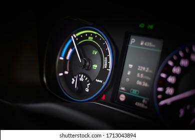 Indikator für den Kraftstoffverbrauch in einem Hybridfahrzeug