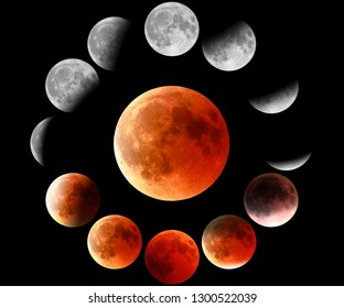 Full red moon phases in circle on black background. The total phases of the lunar eclipse turning red.