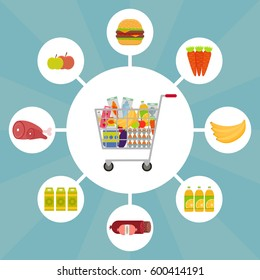Full shopping cart with food icons. Illustration in flat style.