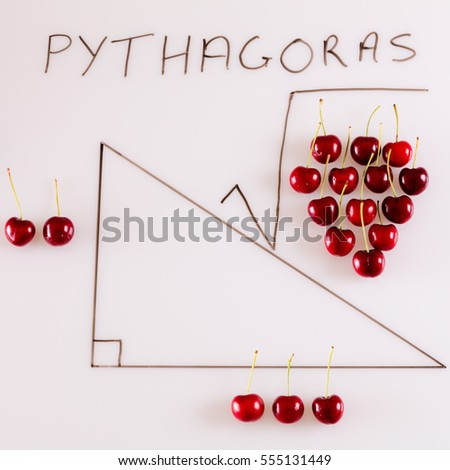 a fun way of illustrating pythagoras' theorem by using red cherries and a  diagram of