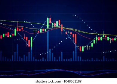 Fundamental and technical analysis for professional technical trading as concept. Digital graph of financial instruments with some indicators including of MACD. EMA and the volume analysis.