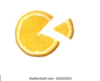 funny pacman orange slice