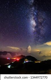 Galaxy on the sky