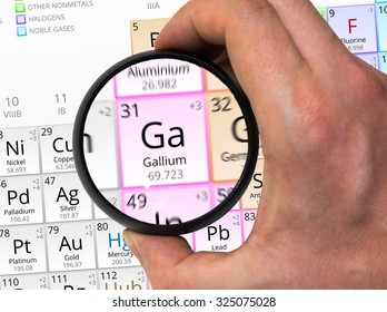 Gallium symbol - Ga. Element of the periodic table zoomed with magnifying glass
