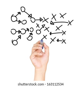 game plan with hand pointing