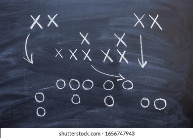 Game strategy in football drawn in white chalk on a school Board