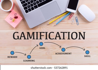 GAMIFICATION MILESTONES CONCEPT