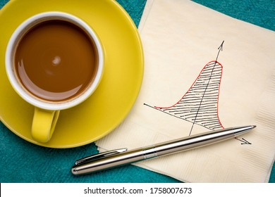 Gaussian (bell) curve or normal distribution graph on white napkin with a cup of coffee, business, science and statistics concept