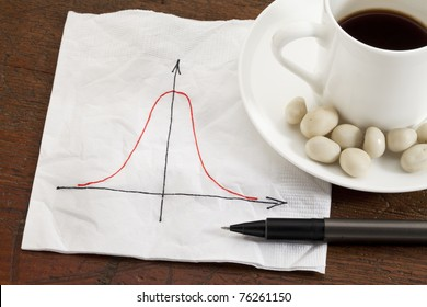 Gaussian (bell) curve or normal distribution graph on white napkin with coffee cup and snack on wood table