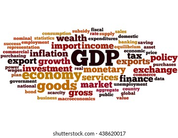 GDP - Gross Domestic Product, word cloud concept on white background.