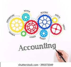 Gears and Accounting Mechanism