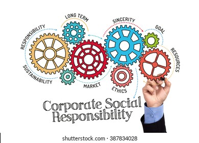 Gears and Corporate Social Responsibility Mechanism on Whiteboard