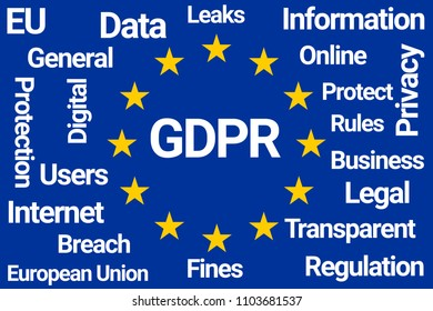 General Data Protection Regulation GDPR Word Cloud on White Background