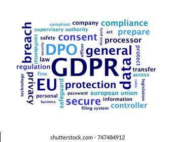 General Data Protection Regulation (GDPR) Word Cloud