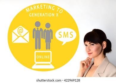 generation x. Marketeing to gen x. 1961-1980 years