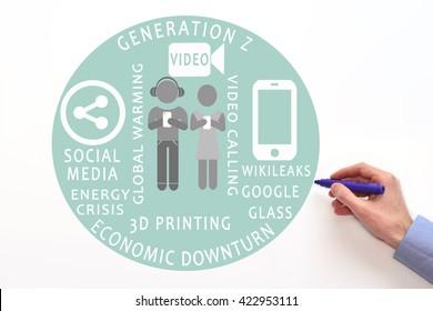 Generation Z (Gen Z,  iGeneration, Plurals). Marketing