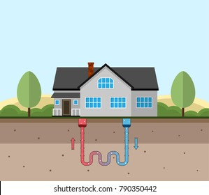 Geothermal green energy concept. Eco friendly house with geothermal heating and energy generation. Raster version.