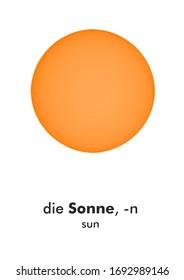 German word card: die Sonne (sun)