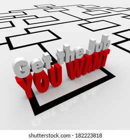 Get the Job You Want Words Org Chart Career Goal