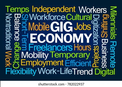 Gig Economy Word Cloud on Blue Background