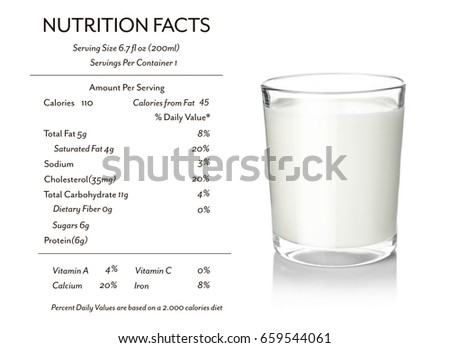Glass Milk List NUTRITION FACTS On Stock Photo (Edit Now ...
